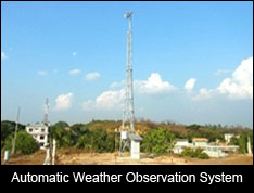 Automatic Weather Observation System